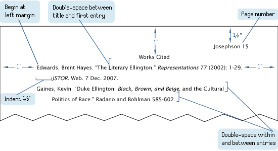 Reference bible in essay citation